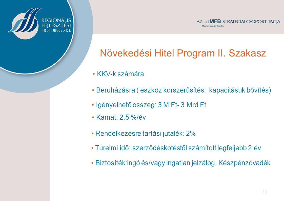 KKV-k számára Kamat: 2,5 %/év Igényelhető összeg: 3 M Ft- 3 Mrd Ft 11 Beruházásra ( eszköz korszerűsítés, kapacitásuk bővítés) Rendelkezésre tartási jutalék: 2% Türelmi idő: szerződéskötéstől számított legfeljebb 2 év Növekedési Hitel Program II.
