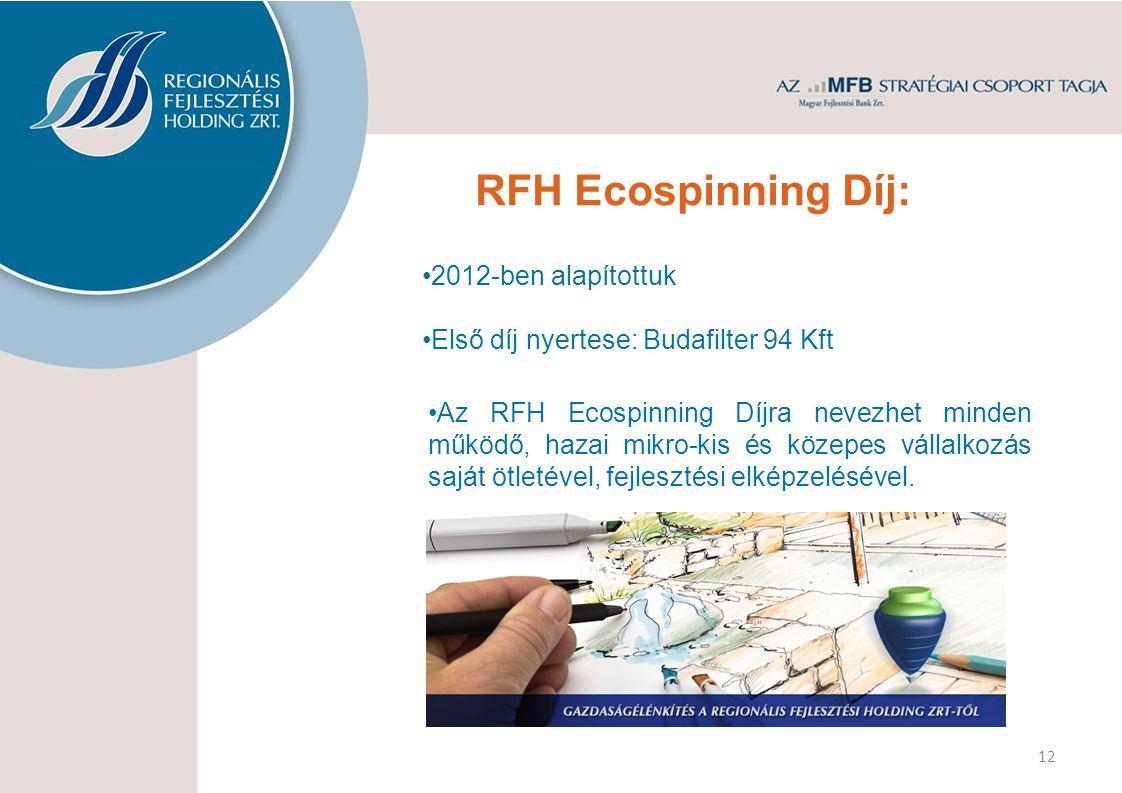 RFH Ecospinning Díj: 2012-ben alapítottuk Első díj nyertese: Budafilter 94 Kft 12 Az RFH Ecospinning Díjra nevezhet minden működő, hazai mikro-kis és közepes vállalkozás saját ötletével, fejlesztési elképzelésével.