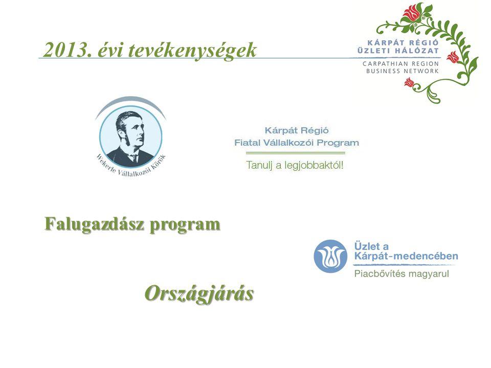 2013. évi tevékenységek Falugazdász program Országjárás
