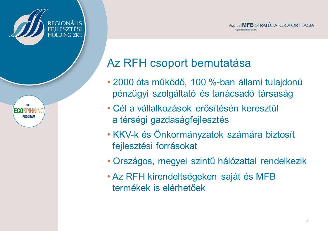RFH gazdaságélénkítő Ecospinning Program 13 Mikor: 2011.