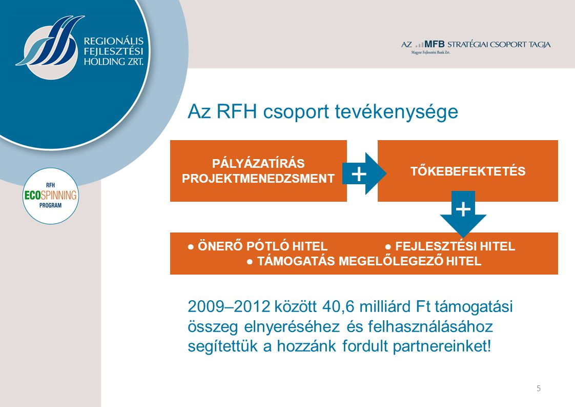 Az RFH Nonprofit Zrt.
