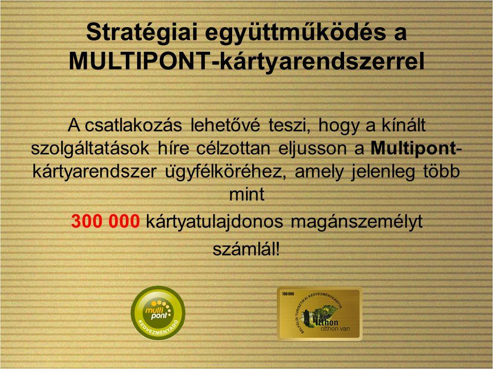 Stratégiai együttműködés a MULTIPONT-kártyarendszerrel A csatlakozás lehetővé teszi, hogy a kínált szolgáltatások híre célzottan eljusson a Multipont-