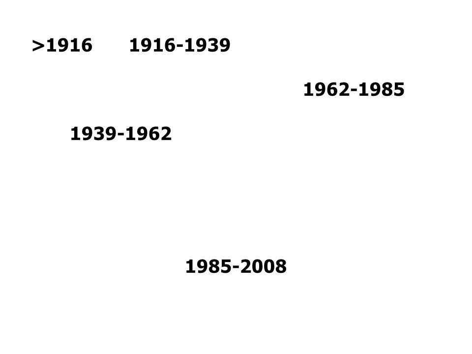 Exponenciális növekedés >1916 1939-1962 1916-1939 1985-2008 1962-1985