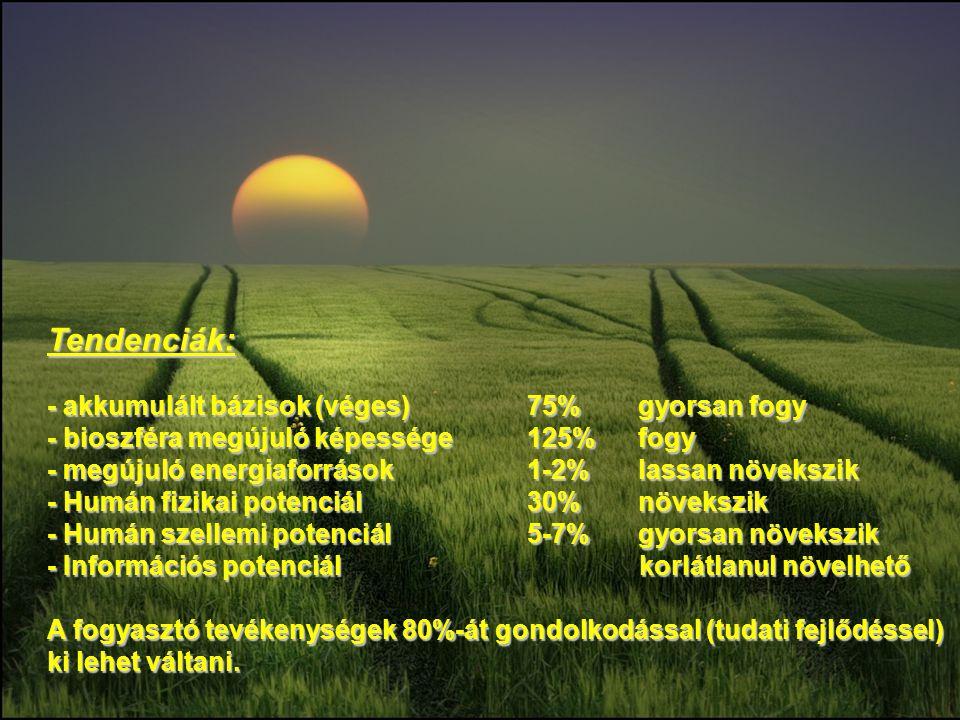 Tendenciák: - akkumulált bázisok (véges)75% gyorsan fogy - bioszféra megújuló képessége125% fogy - megújuló energiaforrások1-2% lassan növekszik - Humán fizikai potenciál30% növekszik - Humán szellemi potenciál5-7% gyorsan növekszik - Információs potenciál korlátlanul növelhető A fogyasztó tevékenységek 80%-át gondolkodással (tudati fejlődéssel) ki lehet váltani.