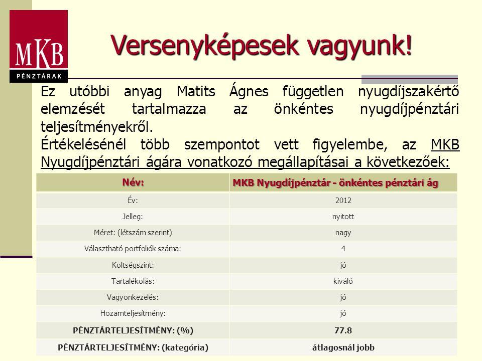 Versenyképesek vagyunk! Ez utóbbi anyag Matits Ágnes független nyugdíjszakértő elemzését tartalmazza az önkéntes nyugdíjpénztári teljesítményekről. Ér