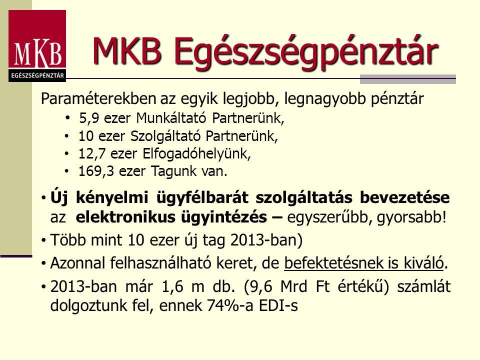 MKB Egészségpénztár Paraméterekben az egyik legjobb, legnagyobb pénztár 5,9 ezer Munkáltató Partnerünk, 10 ezer Szolgáltató Partnerünk, 12,7 ezer Elfo
