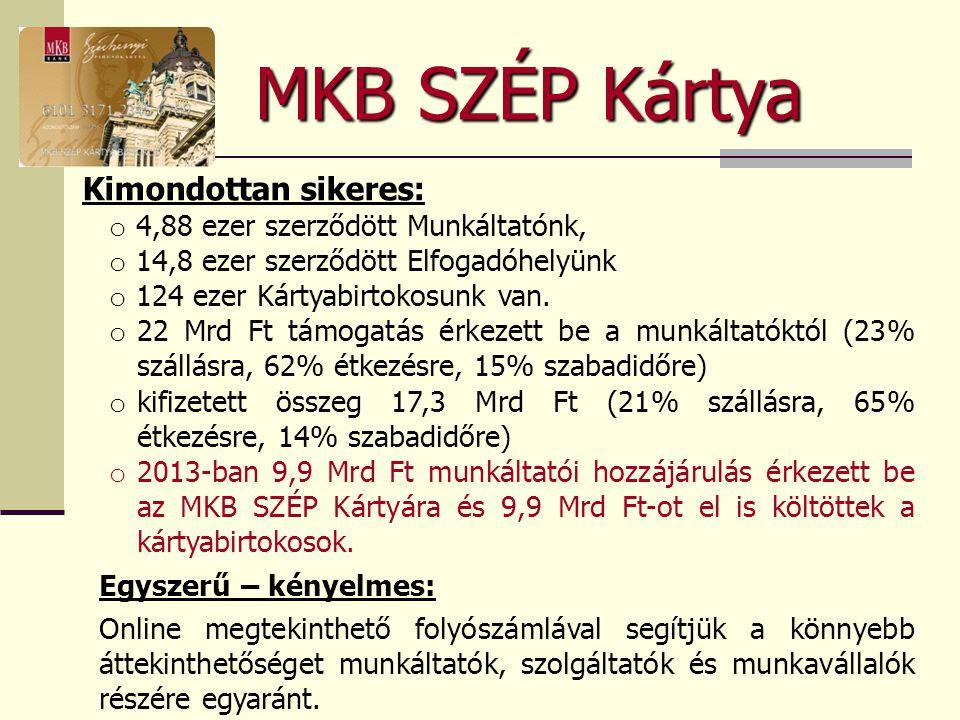 MKB SZÉP Kártya Kimondottan sikeres: o 4,88 ezer szerződött Munkáltatónk, o 14,8 ezer szerződött Elfogadóhelyünk o 124 ezer Kártyabirtokosunk van. o 2