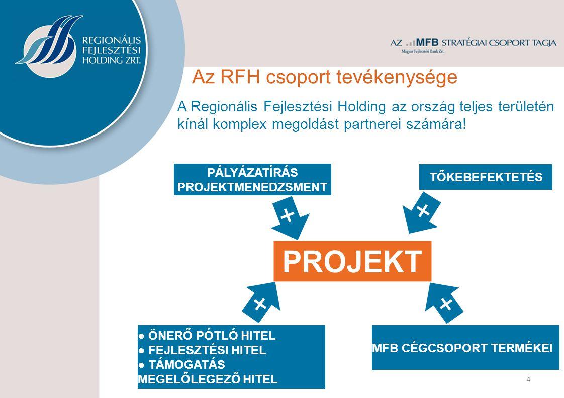 Az RFH csoport tevékenysége PÁLYÁZATÍRÁS PROJEKTMENEDZSMENT TŐKEBEFEKTETÉS ● ÖNERŐ PÓTLÓ HITEL ● FEJLESZTÉSI HITEL ● TÁMOGATÁS MEGELŐLEGEZŐ HITEL + 4 MFB CÉGCSOPORT TERMÉKEI + PROJEKT + + A Regionális Fejlesztési Holding az ország teljes területén kínál komplex megoldást partnerei számára!