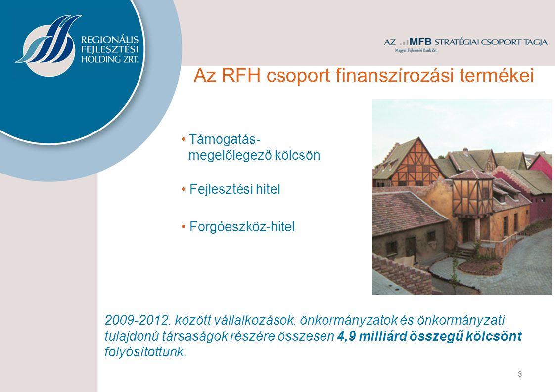 8 Az RFH csoport finanszírozási termékei Támogatás- megelőlegező kölcsön Fejlesztési hitel Forgóeszköz-hitel 2009-2012.