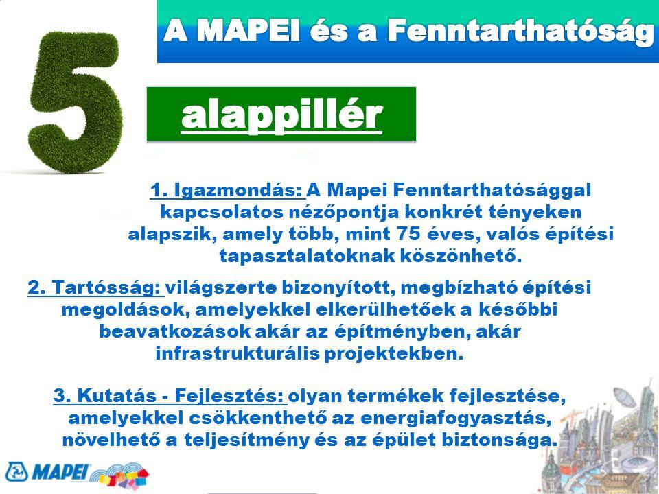1. Igazmondás: A Mapei Fenntarthatósággal kapcsolatos nézőpontja konkrét tényeken alapszik, amely több, mint 75 éves, valós építési tapasztalatoknak k