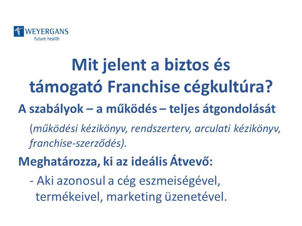 Mit jelent a biztos és támogató Franchise cégkultúra? A szabályok – a működés – teljes átgondolását (működési kézikönyv, rendszerterv, arculati kézikö