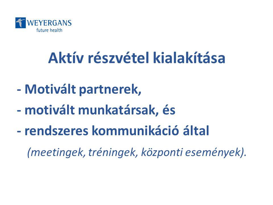 Aktív részvétel kialakítása - Motivált partnerek, - motivált munkatársak, és - rendszeres kommunikáció által (meetingek, tréningek, központi események