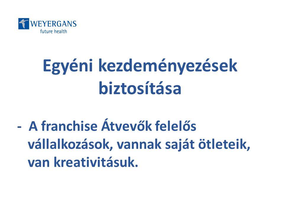 Egyéni kezdeményezések biztosítása - A franchise Átvevők felelős vállalkozások, vannak saját ötleteik, van kreativitásuk.
