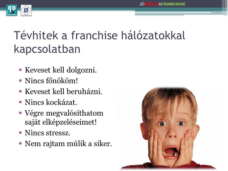Tévhitek a franchise hálózatokkal kapcsolatban JÓ ÜZLET A FRANCHISE  Keveset kell dolgozni.