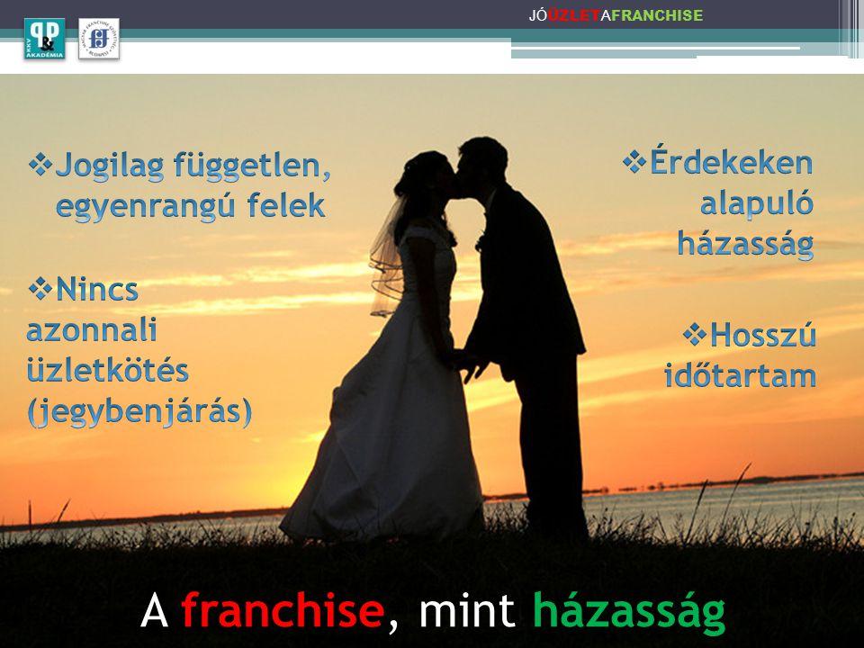 A franchise, mint házasság JÓ ÜZLET A FRANCHISE
