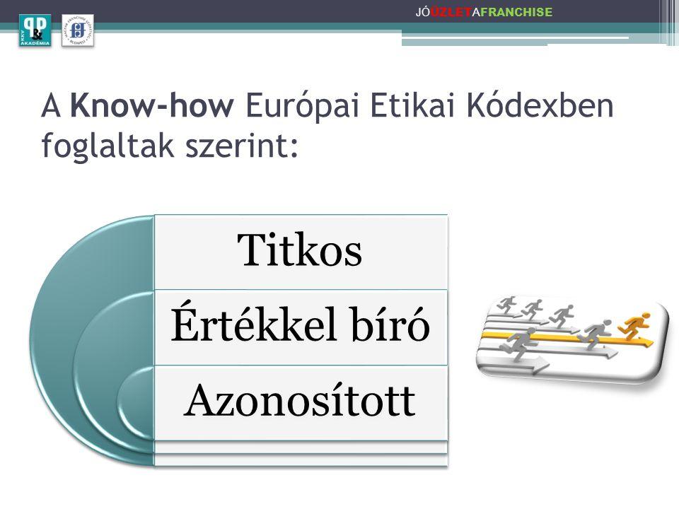 A Know-how Európai Etikai Kódexben foglaltak szerint: JÓ ÜZLET A FRANCHISE Titkos Értékkel bíró Azonosított