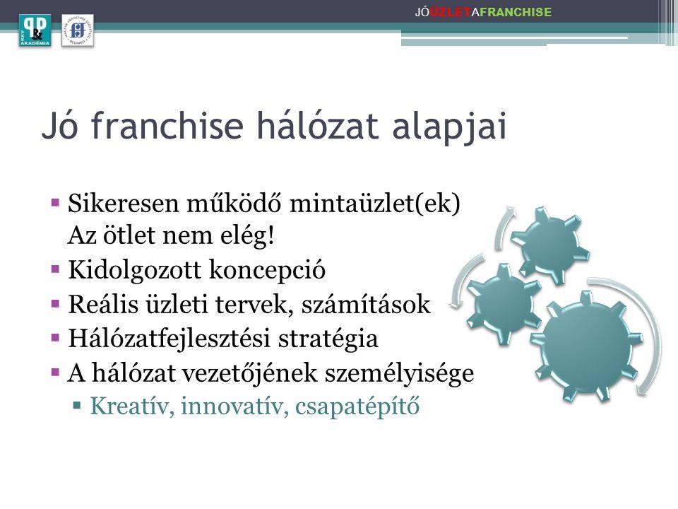 Jó franchise hálózat alapjai JÓ ÜZLET A FRANCHISE  Sikeresen működő mintaüzlet(ek) Az ötlet nem elég.