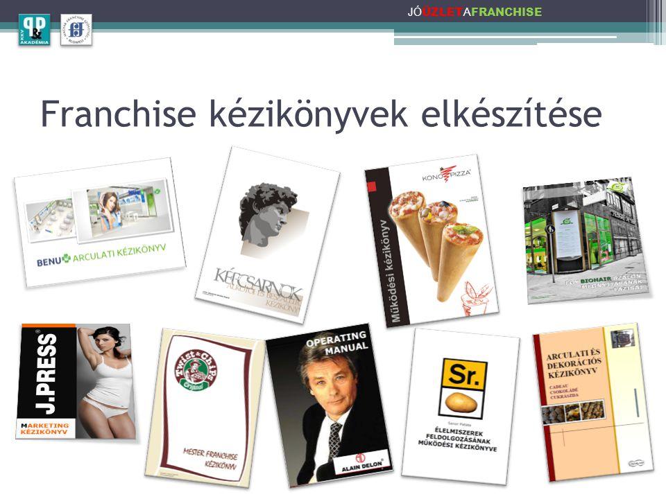 A sikeres franchise hálózatépítése JÓ ÜZLET A FRANCHISE  Megfelelő átvevők kiválasztása  Brand építése  Innováció  Egységes megjelenés, azonos színvonalú termékek, szolgáltatások biztosítása