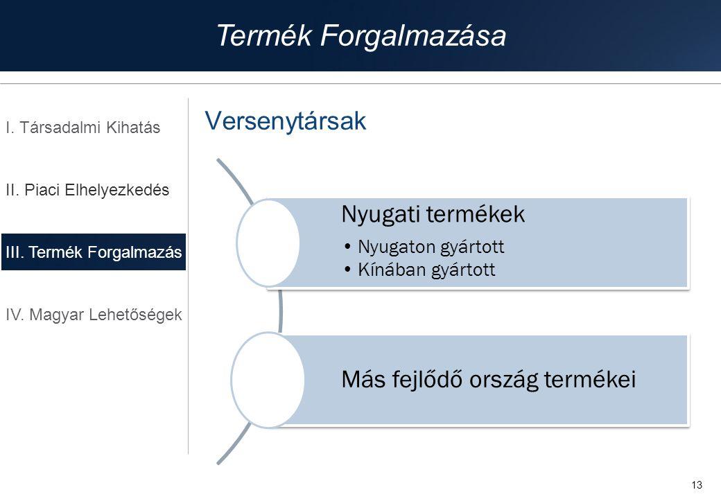 13 Versenytársak I. Társadalmi Kihatás II. Piaci Elhelyezkedés III. Termék Forgalmazás IV. Magyar Lehetőségek Termék Forgalmazása Nyugati termékek Nyu