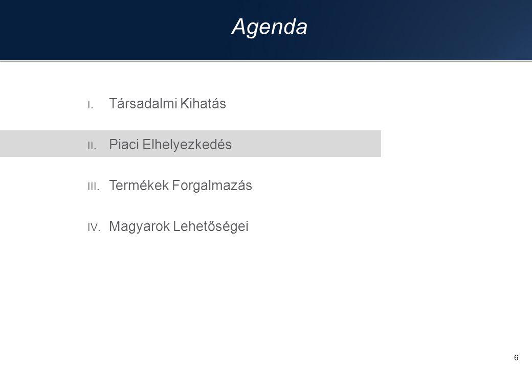 6 I. Társadalmi Kihatás II. Piaci Elhelyezkedés III. Termékek Forgalmazás IV. Magyarok Lehetőségei Agenda