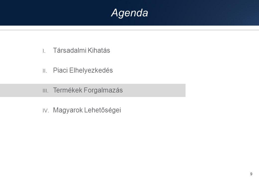 9 I. Társadalmi Kihatás II. Piaci Elhelyezkedés III. Termékek Forgalmazás IV. Magyarok Lehetőségei Agenda