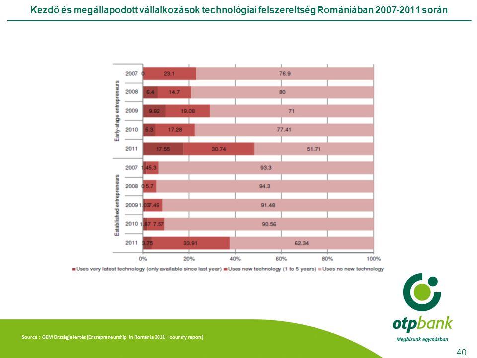 Kezdő és megállapodott vállalkozások technológiai felszereltség Romániában 2007-2011 során 40 Source : GEM Országjelentés (Entrepreneurship in Romania 2011 – country report)
