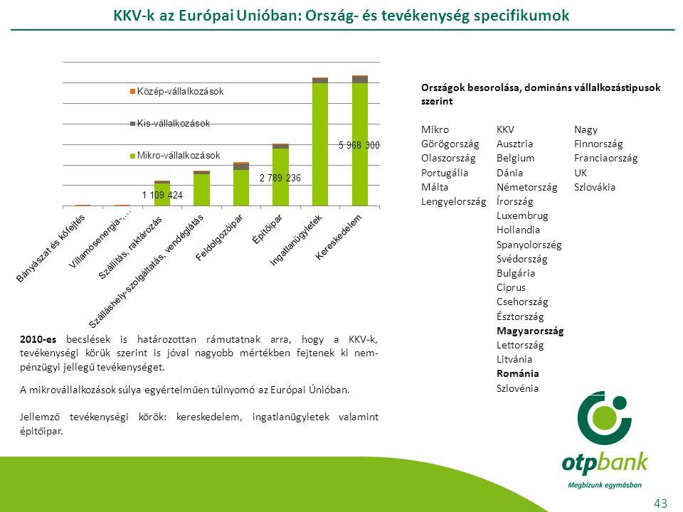 KKV-k az Európai Unióban: Ország- és tevékenység specifikumok 43 2010-es becslések is határozottan rámutatnak arra, hogy a KKV-k, tevékenységi körük szerint is jóval nagyobb mértékben fejtenek ki nem- pénzügyi jellegű tevékenységet.