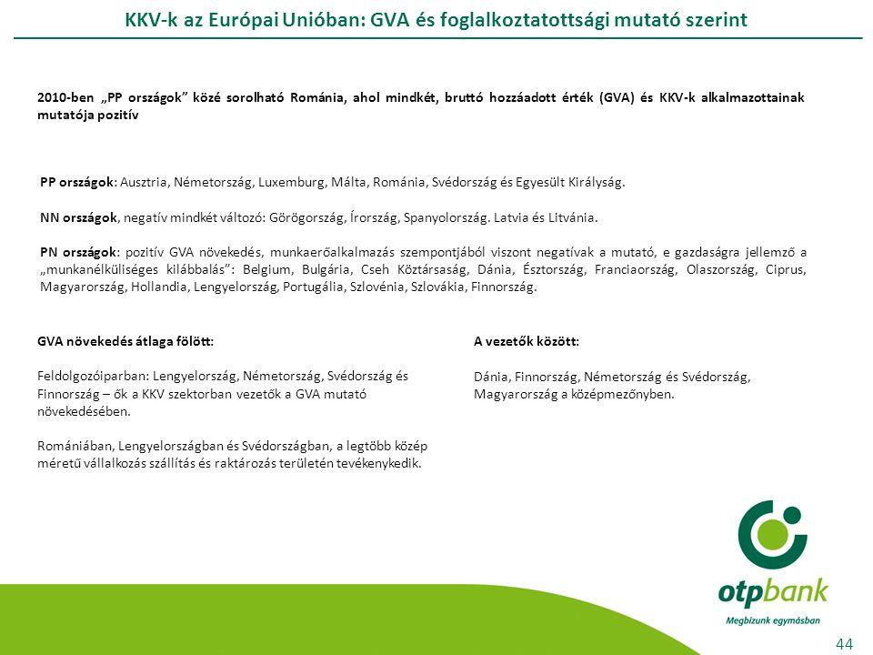 KKV-k az Európai Unióban: GVA és foglalkoztatottsági mutató szerint 44 PP országok: Ausztria, Németország, Luxemburg, Málta, Románia, Svédország és Eg