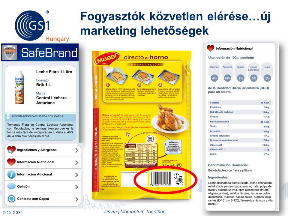 © 2012 GS1 Driving Momentum Together Fogyasztók közvetlen elérése…új marketing lehetőségek 20