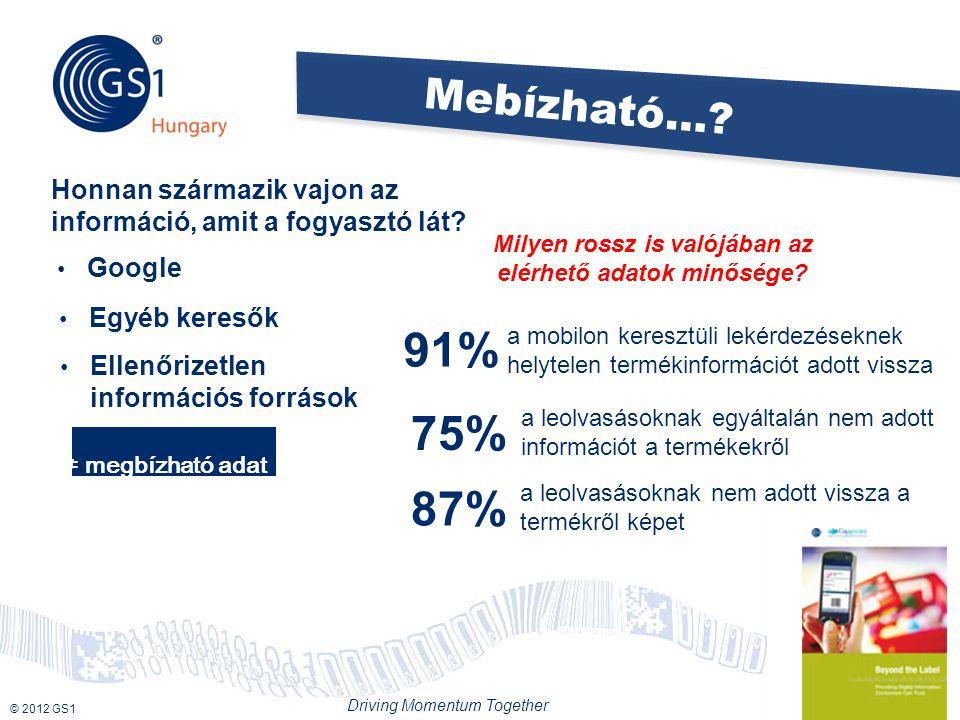 © 2012 GS1 Driving Momentum Together Honnan származik vajon az információ, amit a fogyasztó lát.