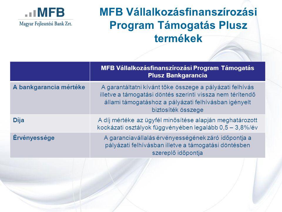 MFB Vállalkozásfinanszírozási Program Támogatás Plusz termékek MFB Vállalkozásfinanszírozási Program Támogatás Plusz Bankgarancia A bankgarancia mérté