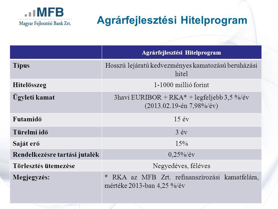 Agrárfejlesztési Hitelprogram TípusHosszú lejáratú kedvezményes kamatozású beruházási hitel Hitelösszeg1-1000 millió forint Ügyleti kamat3havi EURIBOR