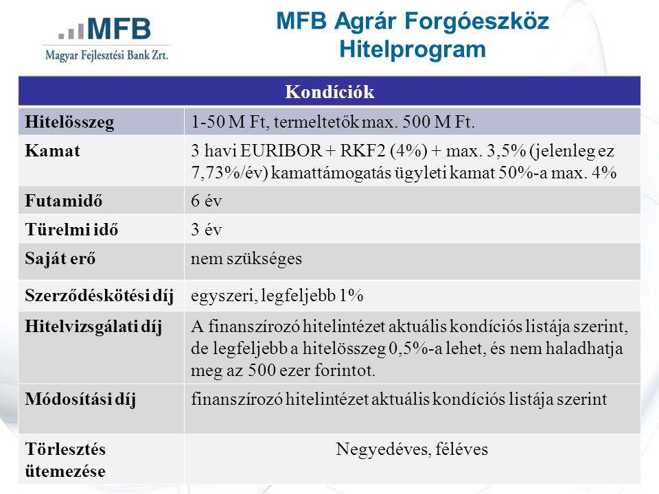 MFB Agrár Forgóeszköz Hitelprogram Kondíciók Hitelösszeg1-50 M Ft, termeltetők max. 500 M Ft. Kamat3 havi EURIBOR + RKF2 (4%) + max. 3,5% (jelenleg ez