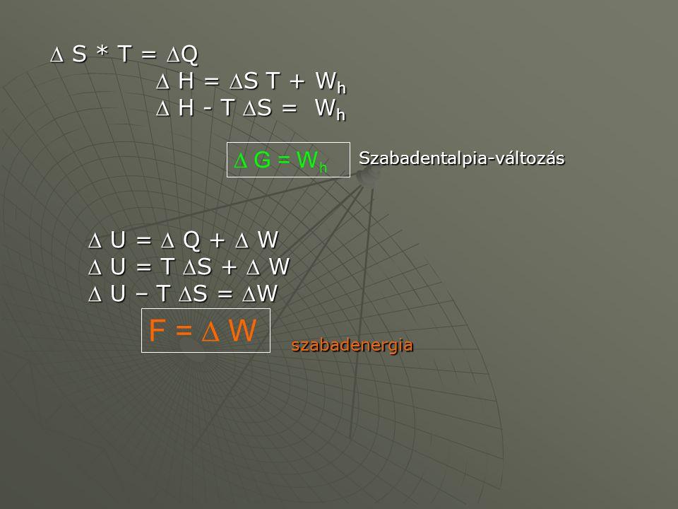  S * T = Q  S * T = Q  H = S T + W h  H - T S = W h Szabadentalpia-változás  U =  Q +  W  U = T S +  W  U = T S +  W  U – T S = W