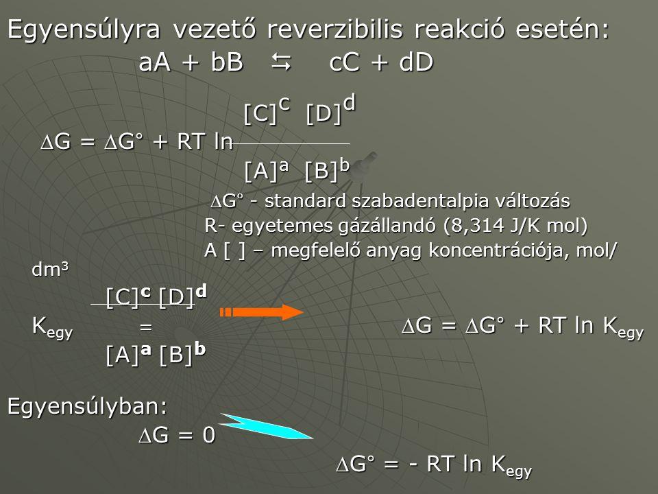 Egyensúlyra vezető reverzibilis reakció esetén: aA + bB  cC + dD [C] c [D] d [C] c [D] d G = G° + RT ln G = G° + RT ln [A] a [B] b [A] a [B] b G