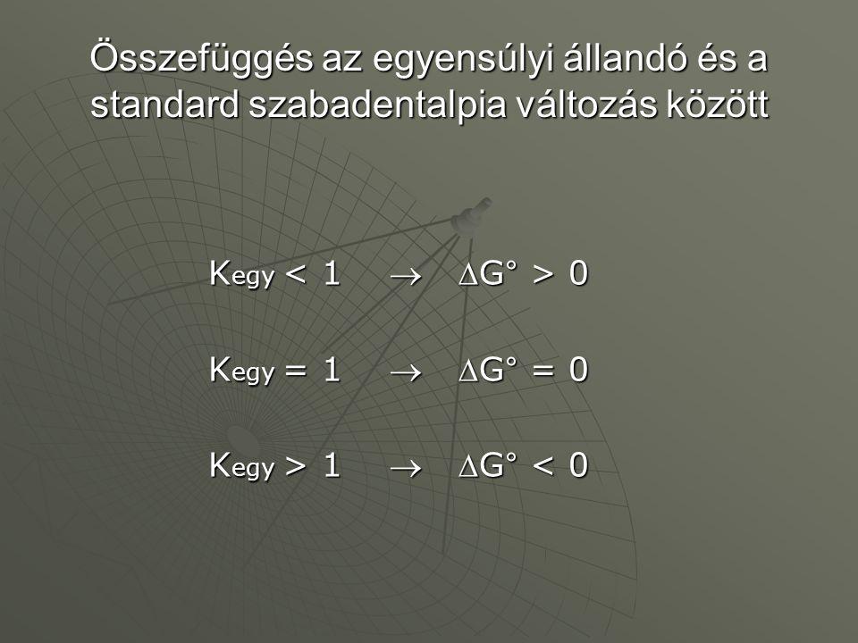 Összefüggés az egyensúlyi állandó és a standard szabadentalpia változás között K egy 0 K egy = 1  G° = 0 K egy > 1  G° 1  G° < 0