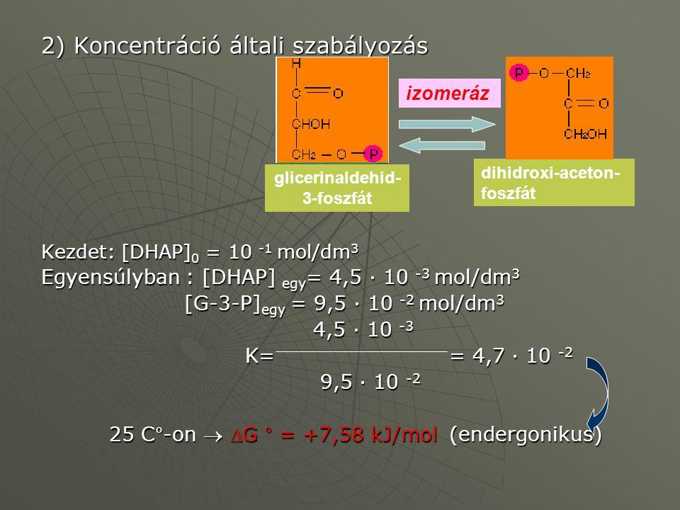2) Koncentráció általi szabályozás Kezdet: [DHAP] 0 = 10 -1 mol/dm 3 Egyensúlyban : [DHAP] egy = 4,5 · 10 -3 mol/dm 3 [G-3-P] egy = 9,5 · 10 -2 mol/dm