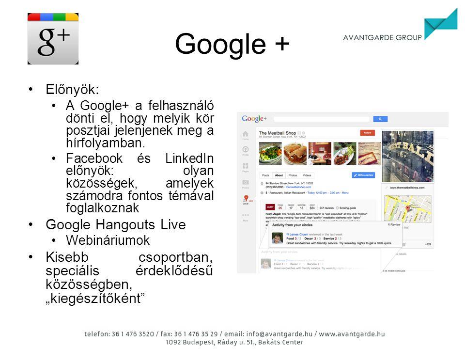 Google + Előnyök: A Google+ a felhasználó dönti el, hogy melyik kör posztjai jelenjenek meg a hírfolyamban. Facebook és LinkedIn előnyök: olyan közöss