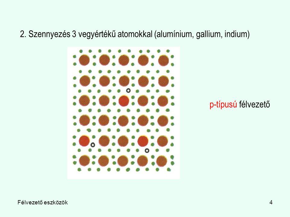 Félvezető eszközök5 Az n-típusúakban felesleges, nem kötött elektronok találhatók, amelyek gyakorlatilag szabadon mozoghatnak.