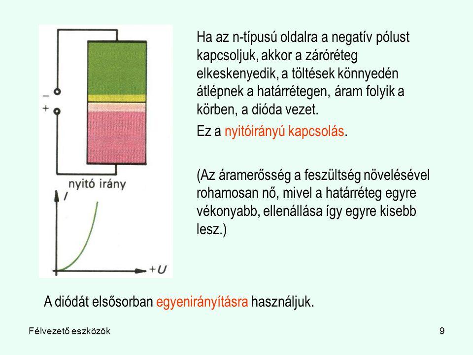 Félvezető eszközök10 Fotodióda Vékony p és vastag n -réteggel diódát készítünk: A diódát kis zárófeszültséggel előfeszítjük, áram gyakorlatilag nem folyik.