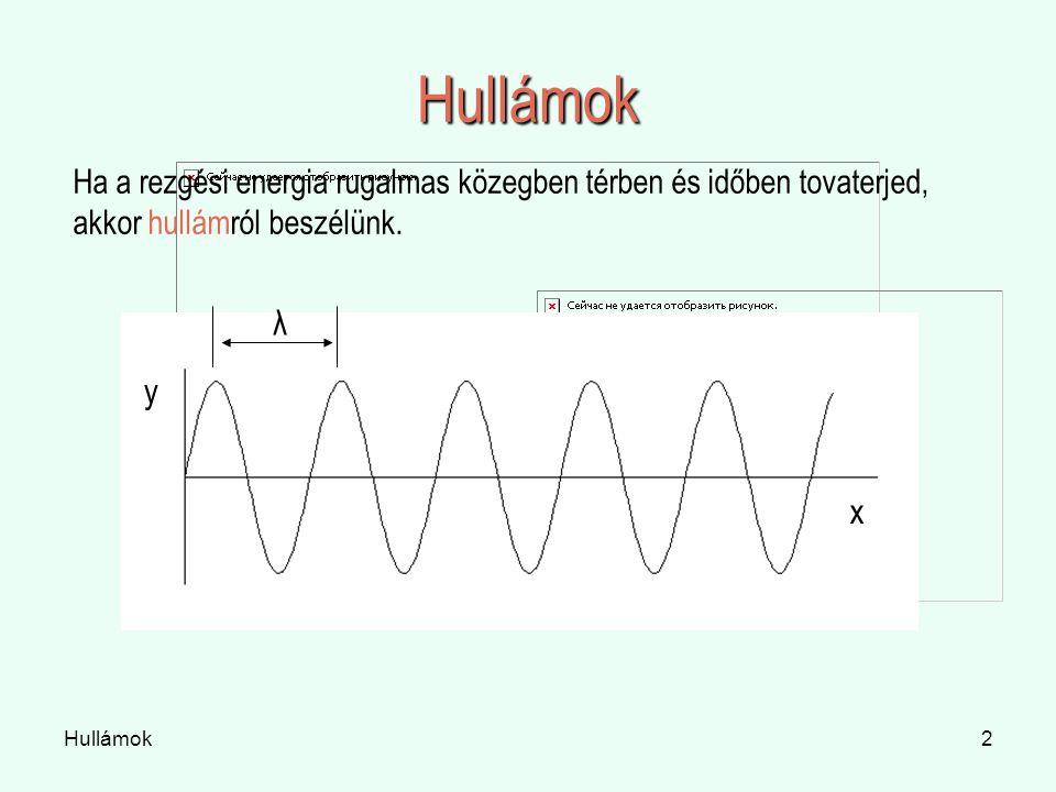 Hullámok3 Hullámok Fajtái: a terjedés dimenziói szerint: 1 dimenziós: vonalmenti hullám 2 dimenziós: felületi hullám 3 dimenziós: térbeli hullám a rezgés iránya szerint: - transzverzális hullám: a rezgés iránya merőleges a hullám terjedésének irányára (fény) - longitudinális hullám: a rezgés iránya párhuzamos a hullám terjedésének irányával (hang)