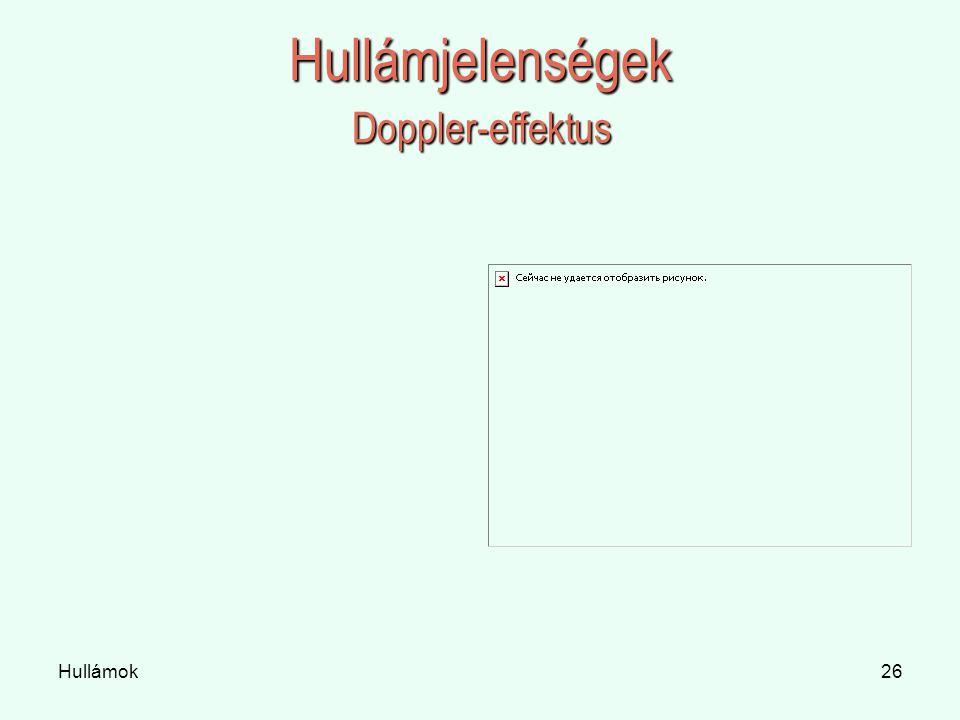 Hullámok26 Hullámjelenségek Doppler-effektus