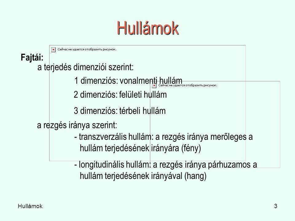 Hullámok14 Hullámjelenségek Értelmezés a Huygens elv alapján: a hullámtér minden egyes pontja elemi hullámok kiindulópontja, a megjelenő makroszkopikus hullámot az elemi hullámok burkológörbéje adja.