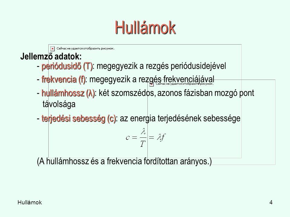 Hullámok4 Hullámok Jellemző adatok: periódusidő (T) - periódusidő (T): megegyezik a rezgés periódusidejével frekvencia (f) - frekvencia (f): megegyezik a rezgés frekvenciájával hullámhossz (λ) - hullámhossz (λ): két szomszédos, azonos fázisban mozgó pont távolsága terjedési sebesség (c) - terjedési sebesség (c): az energia terjedésének sebessége (A hullámhossz és a frekvencia fordítottan arányos.)