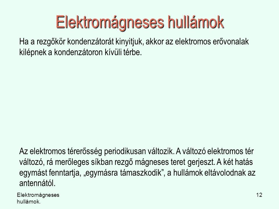 Elektromágneses hullámok. 12 Elektromágneses hullámok Ha a rezgőkör kondenzátorát kinyitjuk, akkor az elektromos erővonalak kilépnek a kondenzátoron k