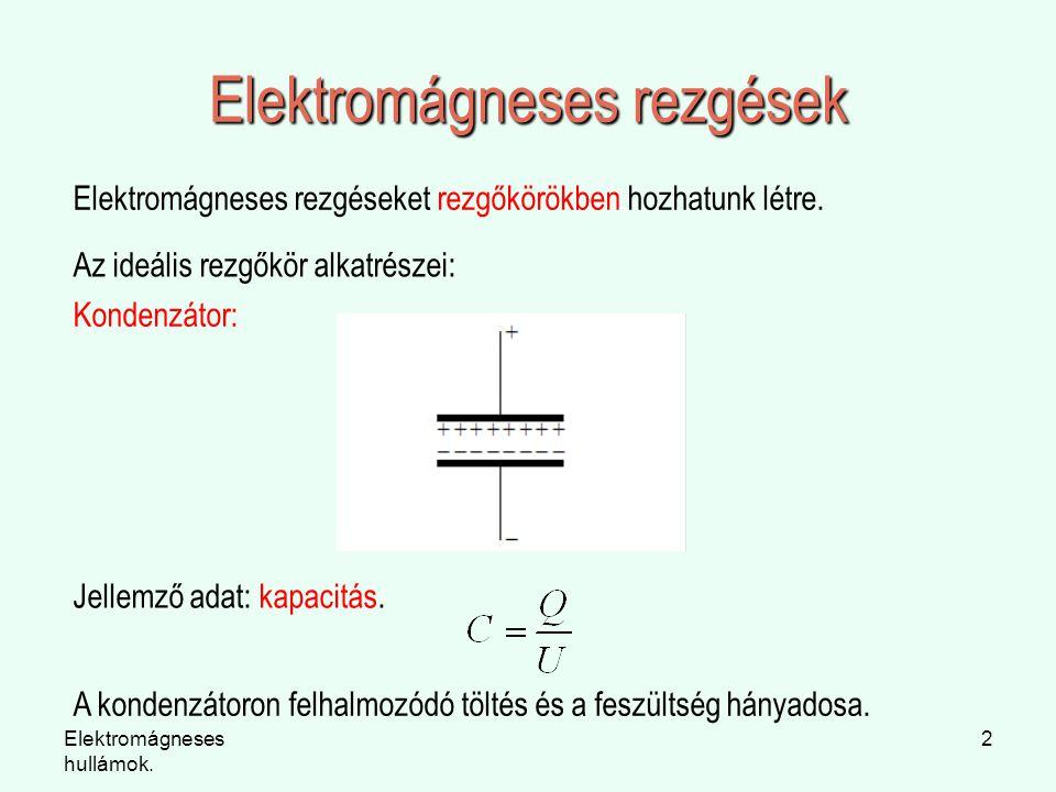 Elektromágneses hullámok. 2 Elektromágneses rezgések Elektromágneses rezgéseket rezgőkörökben hozhatunk létre. Az ideális rezgőkör alkatrészei: Konden