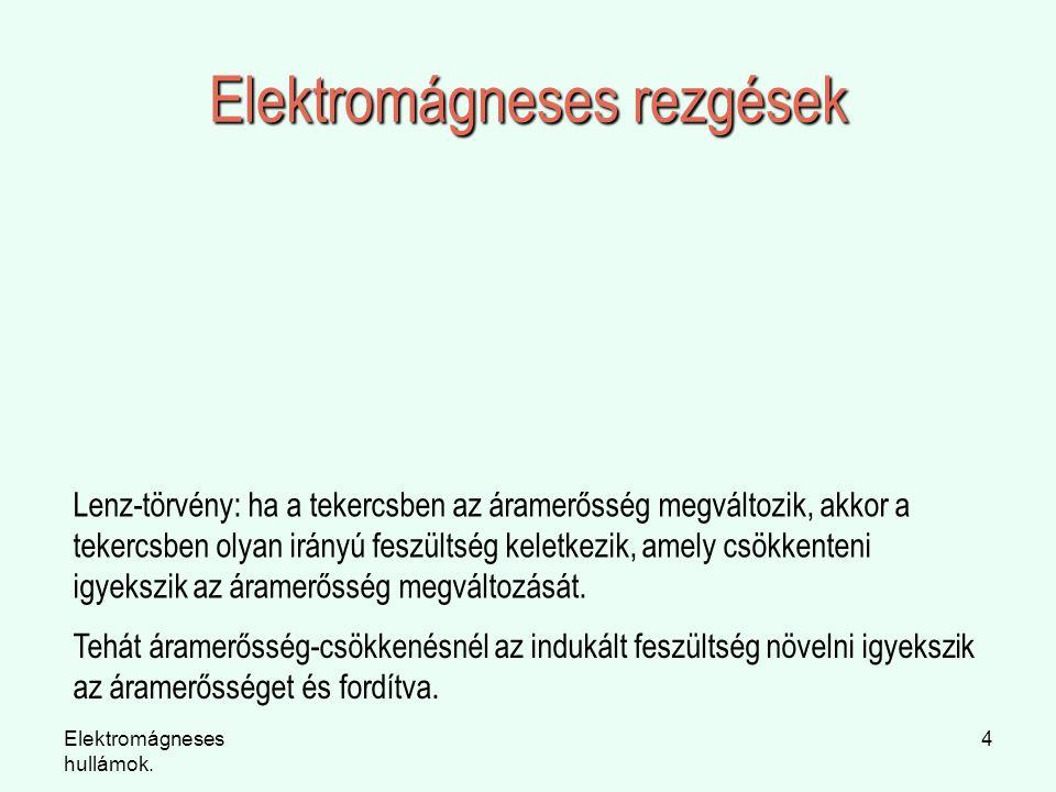 Elektromágneses hullámok. 4 Elektromágneses rezgések Tehát áramerősség-csökkenésnél az indukált feszültség növelni igyekszik az áramerősséget és fordí