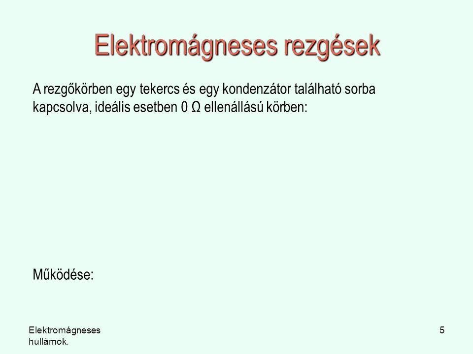 Elektromágneses hullámok. 5 Elektromágneses rezgések A rezgőkörben egy tekercs és egy kondenzátor található sorba kapcsolva, ideális esetben 0 Ω ellen