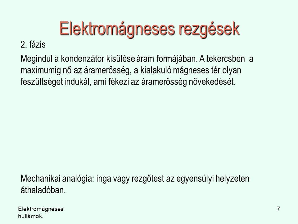 Elektromágneses hullámok. 7 Elektromágneses rezgések 2. fázis Megindul a kondenzátor kisülése áram formájában. A tekercsben a maximumig nő az áramerős