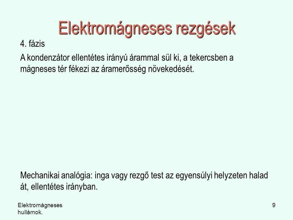 Elektromágneses hullámok. 9 Elektromágneses rezgések 4. fázis A kondenzátor ellentétes irányú árammal sül ki, a tekercsben a mágneses tér fékezi az ár